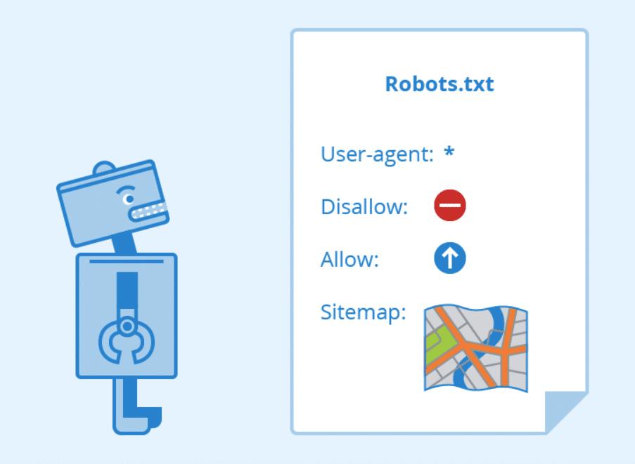 SEO Robots. Image source: https://www.seobility.net/en/wiki/Robots.txt