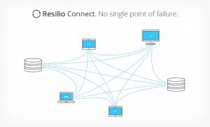 resilio-940x567